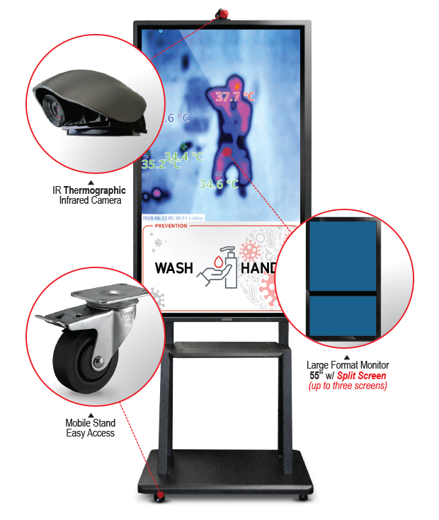 55-Inch Thermal Imaging Camera KIOSK Features