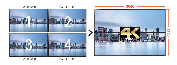 Video Wall Display 4K Contents