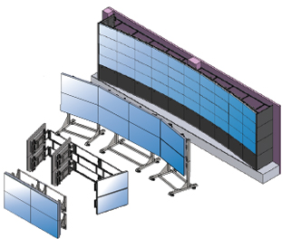 Video Wall Mount Solution